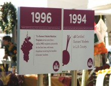 Farmers' Markets: 30 Years & Growing